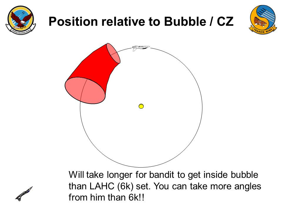 Position relative to Bubble / CZ Will take longer for bandit to get inside bubble than LAHC (6k) set. You can take more angles from him than 6k!!