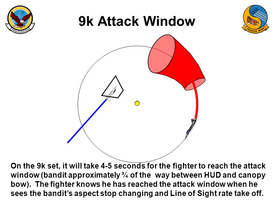 9k Attack Window On the 9k set, it will take 4-5 seconds for the fighter to reach the attack window (bandit approximately ¾ of the way between HUD and