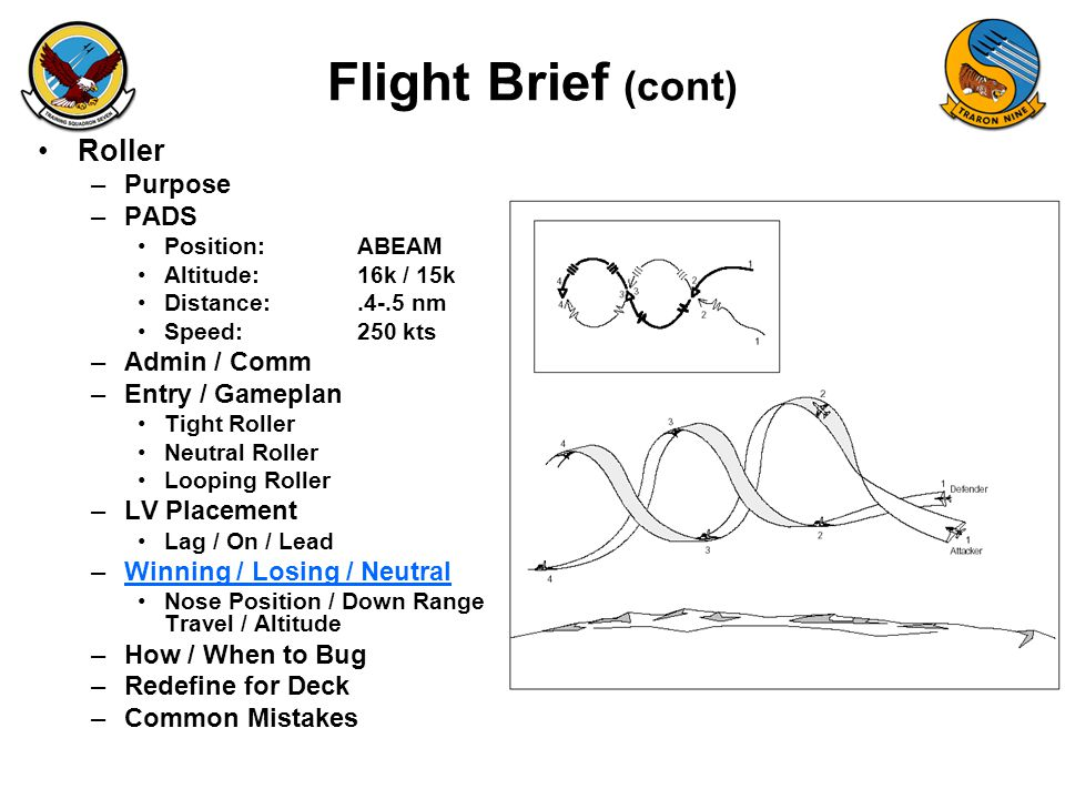 Flight Brief (cont) Roller –Purpose –PADS Position:ABEAM Altitude:16k / 15k Distance:.4-.5 nm Speed:250 kts –Admin / Comm –Entry / Gameplan Tight Roll