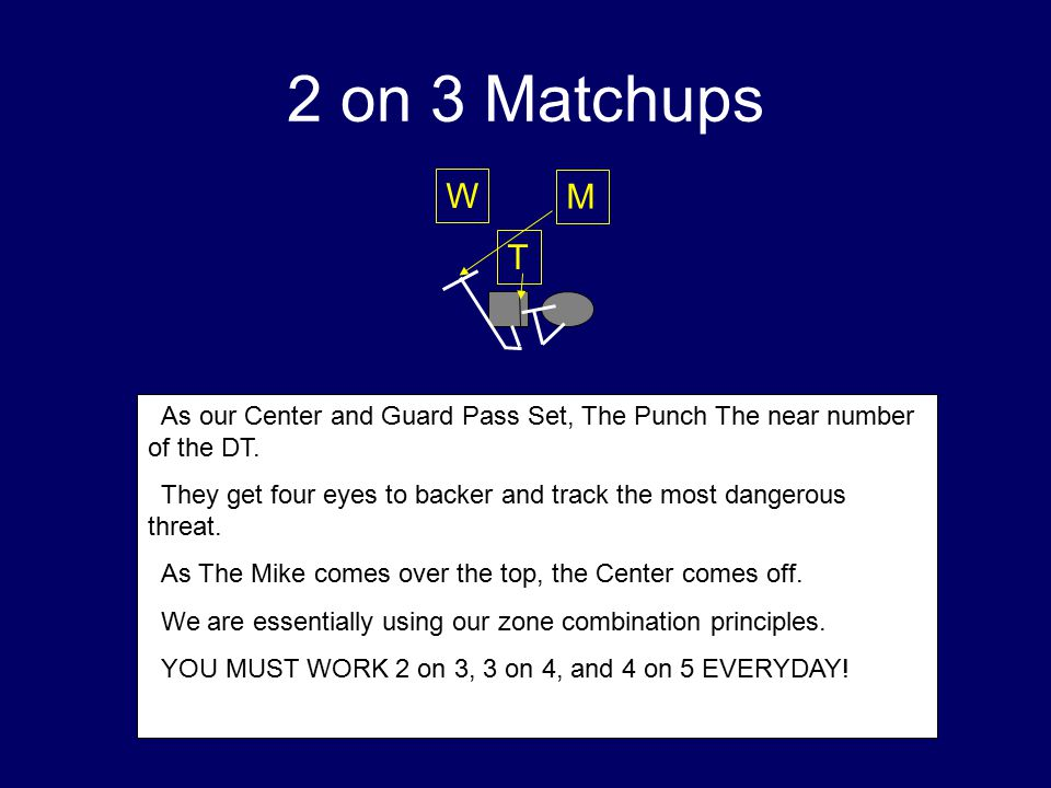 2 on 3 Matchups T W M  As our Center and Guard Pass Set, The Punch The near number of the DT.  They get four eyes to backer and track the most dange