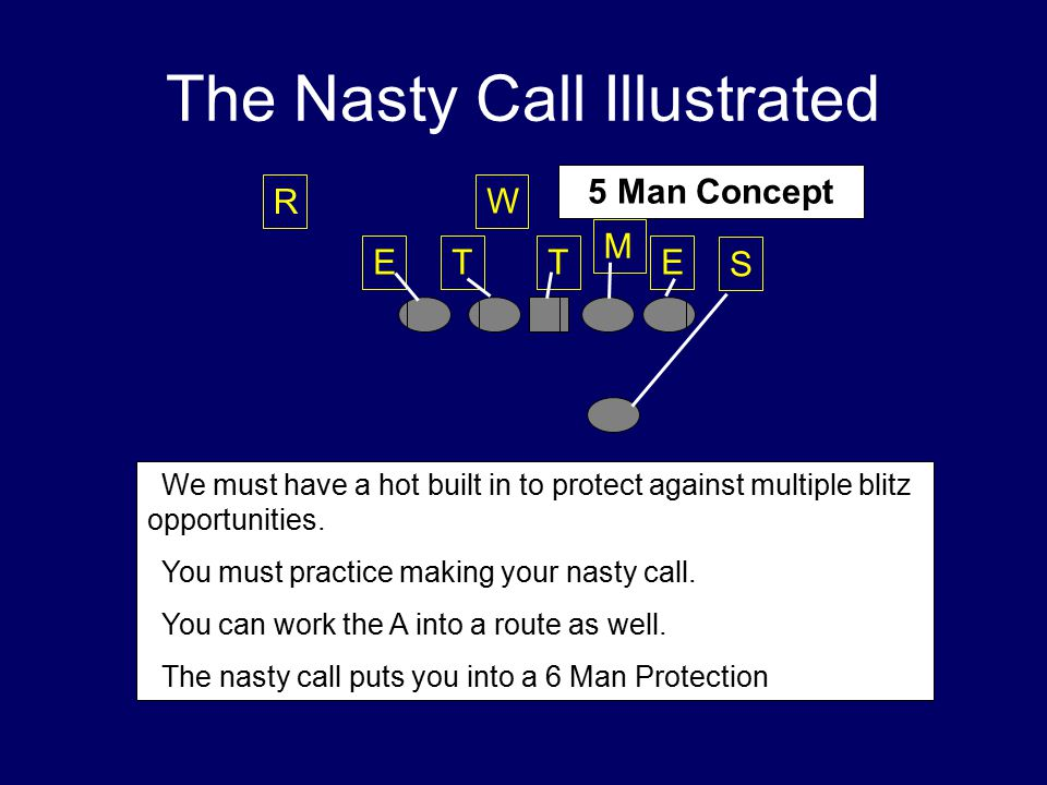 The Nasty Call Illustrated TTEE M S R  We must have a hot built in to protect against multiple blitz opportunities.  You must practice making your n