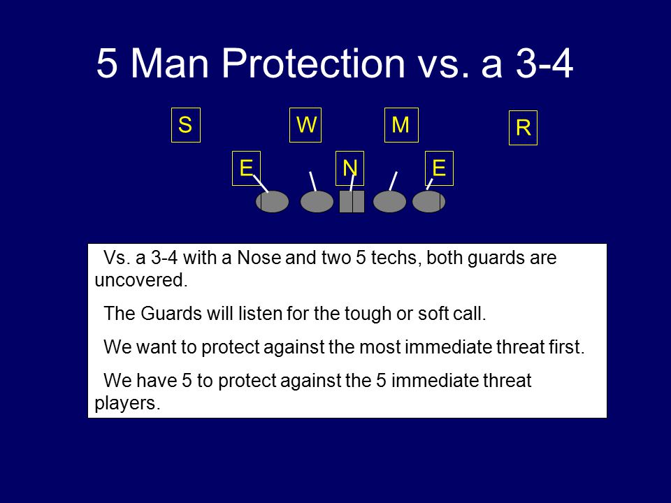 5 Man Protection vs. a 3-4 R NEE MWS  Vs. a 3-4 with a Nose and two 5 techs, both guards are uncovered.  The Guards will listen for the tough or sof