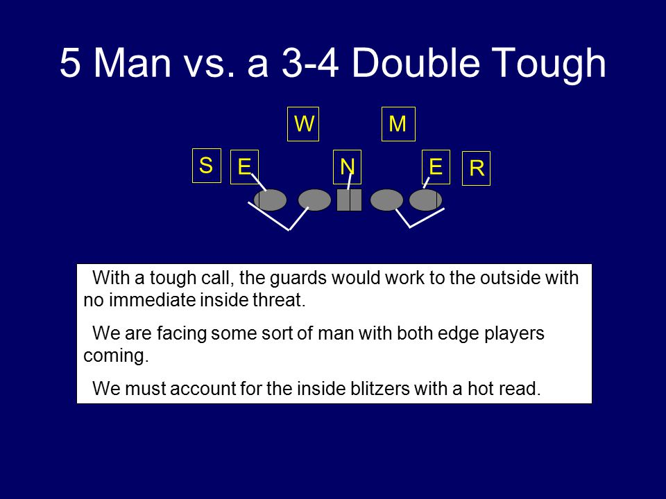 5 Man vs. a 3-4 Double Tough R NEE MW S  With a tough call, the guards would work to the outside with no immediate inside threat.  We are facing som