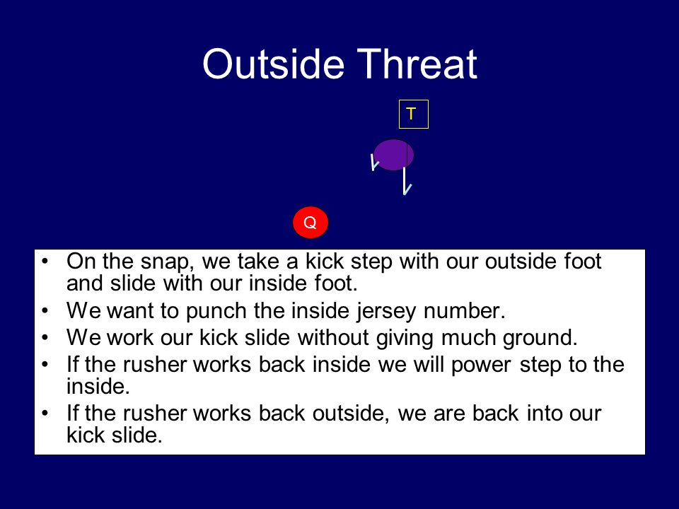 Outside Threat On the snap, we take a kick step with our outside foot and slide with our inside foot. We want to punch the inside jersey number. We wo
