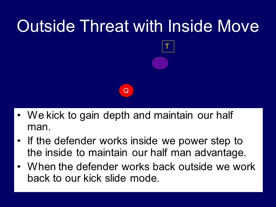 Outside Threat with Inside Move We kick to gain depth and maintain our half man. If the defender works inside we power step to the inside to maintain