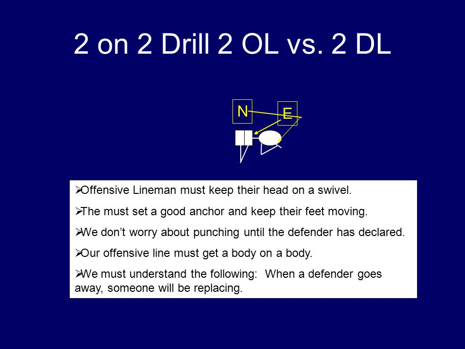 2 on 2 Drill 2 OL vs.2 DL N E  Offensive Lineman must keep their head on a swivel.