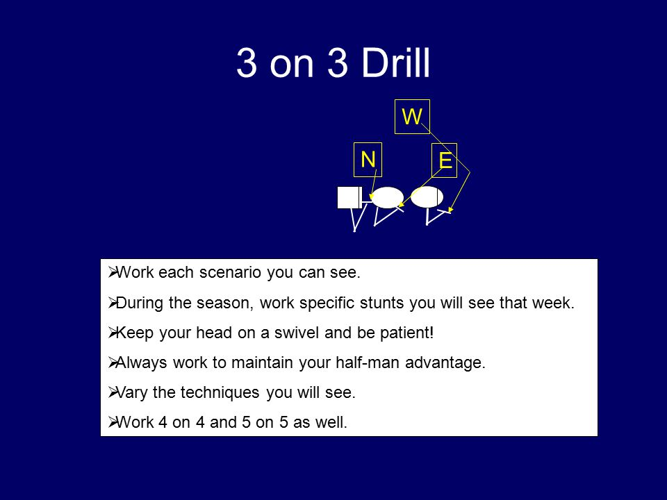 3 on 3 Drill N W  Work each scenario you can see.