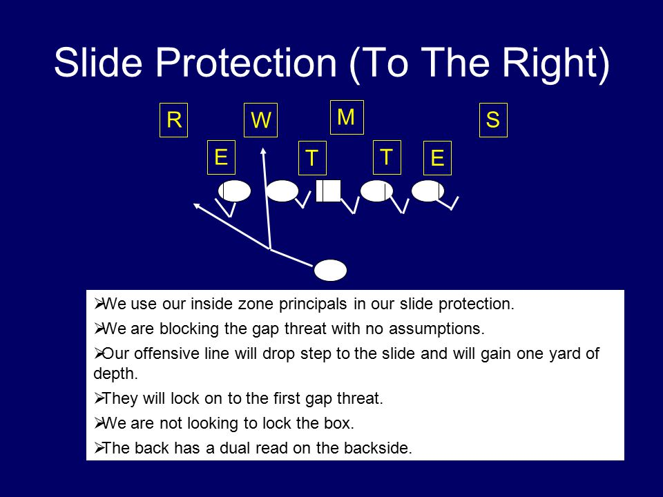 Slide Protection (To The Right) T T E E W M SR  We use our inside zone principals in our slide protection.