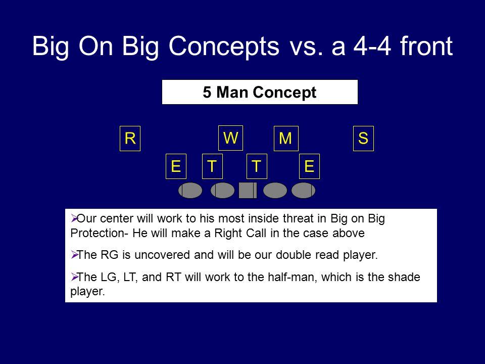 Big On Big Concepts vs.