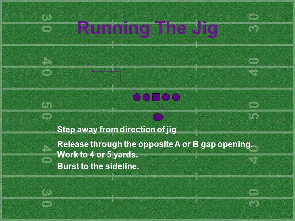 Running The Jig Step away from direction of jig Release through the opposite A or B gap opening. Work to 4 or 5 yards. Burst to the sideline.
