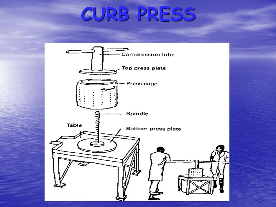 PRESS TYPES OF THE OIL EXTRACTION PROCESSES Manual presses Manual presses The wedge press The wedge press The plank press The plank press Cage presses Cage presses Curb presses Curb presses Bridge press Bridge press Bridge-type Cage press Bridge-type Cage press Scissor press Scissor press Hydraulic press Hydraulic press Ram press Ram press Ghani Ghani These presses are used in the rolling stage of the oil extraction.