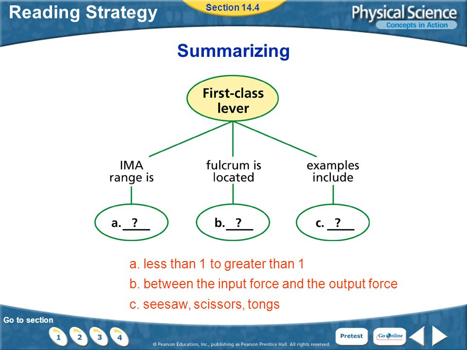 Go to section Reading Strategy Summarizing Section 14.4 a.