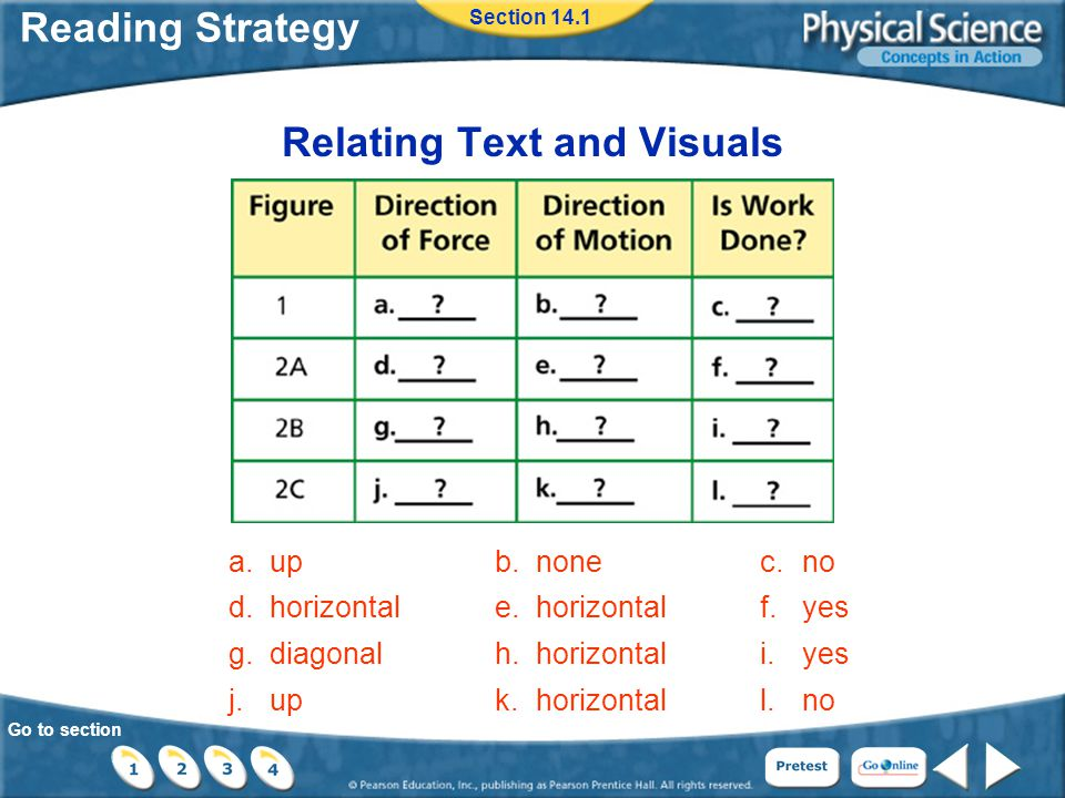 Go to section Reading Strategy Relating Text and Visuals Section 14.1 a.up b.none c.no d.