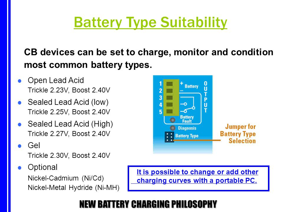 NEW BATTERY CHARGING PHILOSOPHY Battery Type Suitability CB devices can be set to charge, monitor and condition most common battery types. Open Lead A