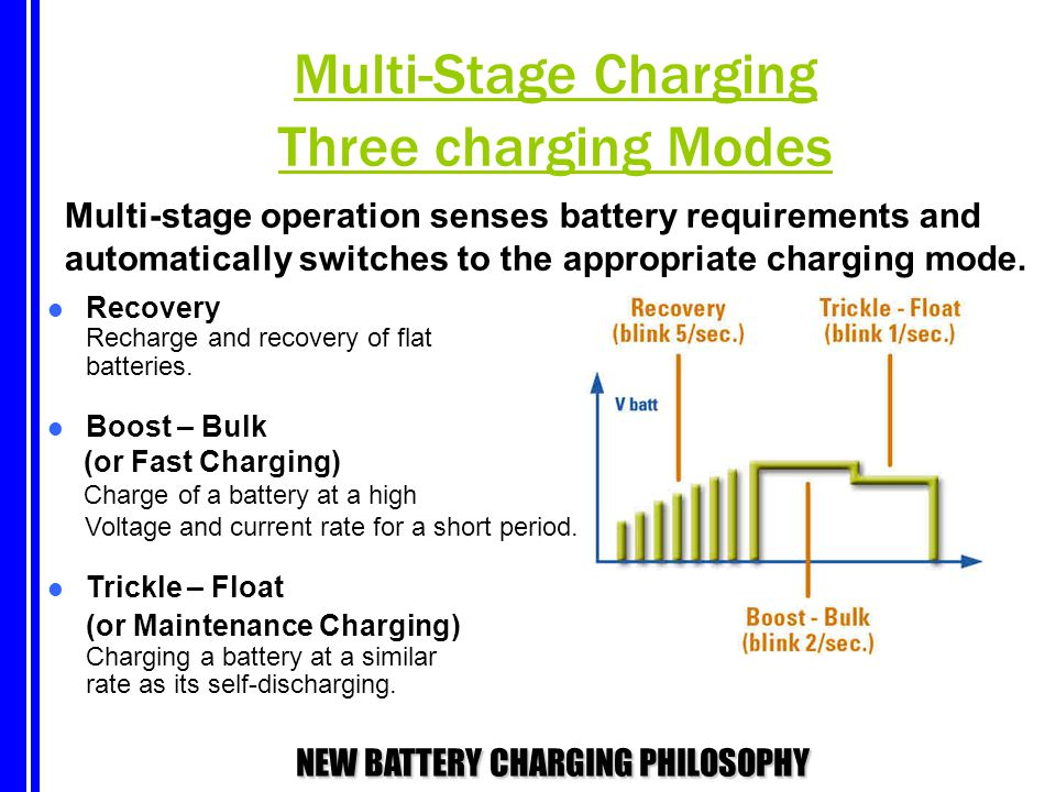 NEW BATTERY CHARGING PHILOSOPHY Multi-Stage Charging Three charging Modes Multi-stage operation senses battery requirements and automatically switches