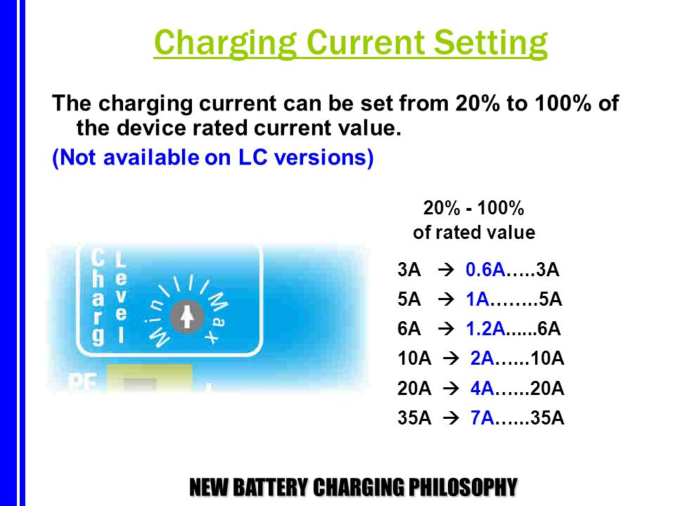 NEW BATTERY CHARGING PHILOSOPHY Charging Current Setting 20% - 100% of rated value 3A  0.6A…..3A 5A  1A……..5A 6A  1.2A......6A 10A  2A…...10A 20A