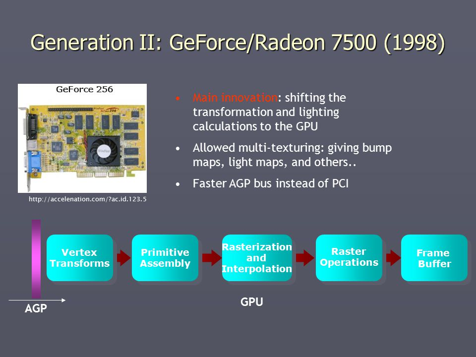 Vertex Transforms Vertex Transforms Generation II: GeForce/Radeon 7500 (1998) http://accelenation.com/ ac.id.123.5 Main innovation: shifting the transformation and lighting calculations to the GPU Allowed multi-texturing: giving bump maps, light maps, and others..