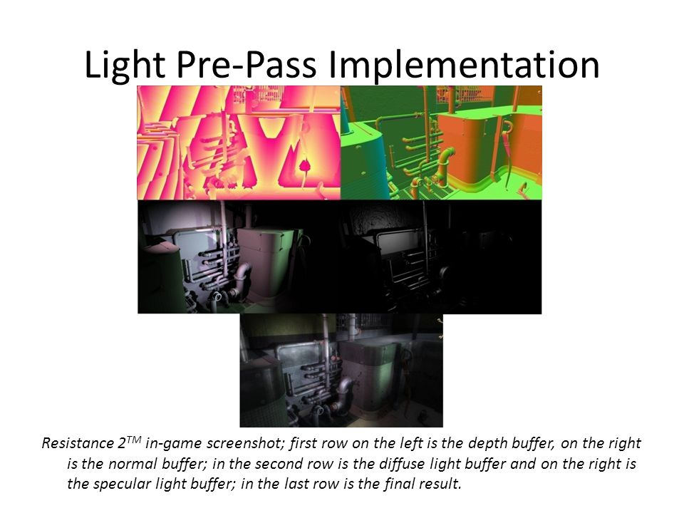 Light Pre-Pass Implementation Resistance 2 TM in-game screenshot; first row on the left is the depth buffer, on the right is the normal buffer; in the