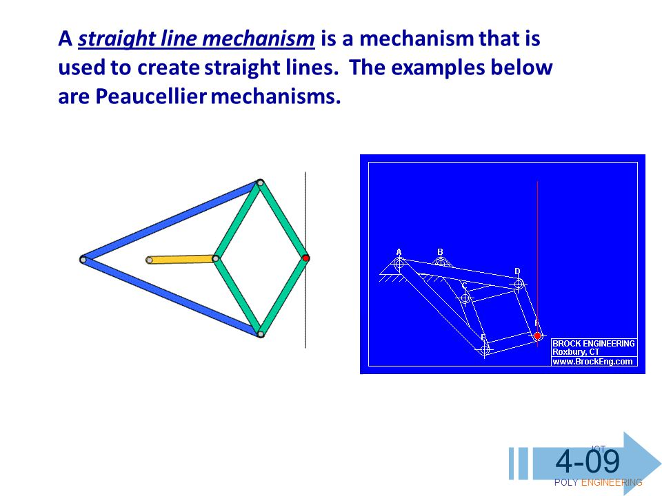 IOT POLY ENGINEERING 4-09 A straight line mechanism is a mechanism that is used to create straight lines.