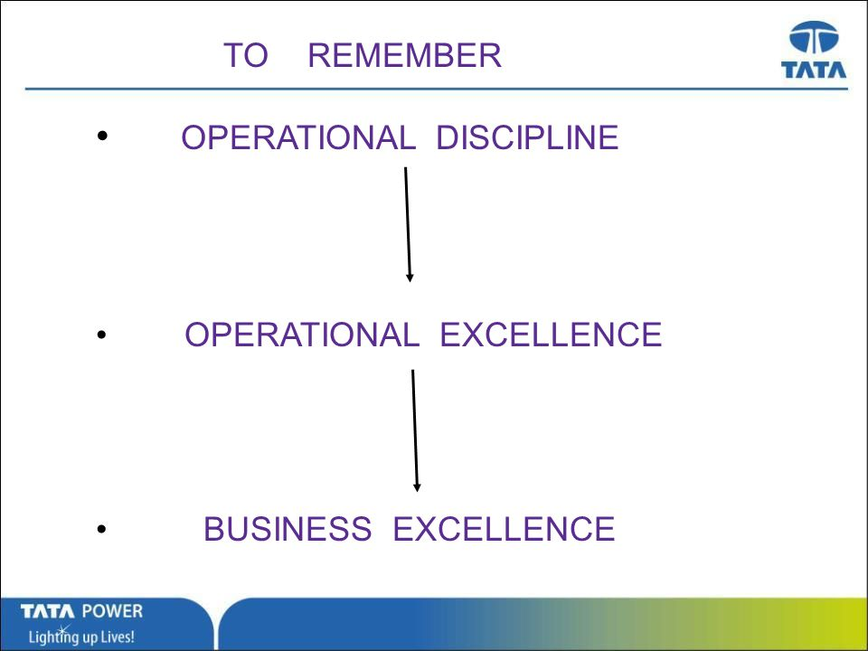 …Message Box ( Arial, Font size 18 Bold) TO REMEMBER OPERATIONAL DISCIPLINE OPERATIONAL EXCELLENCE BUSINESS EXCELLENCE