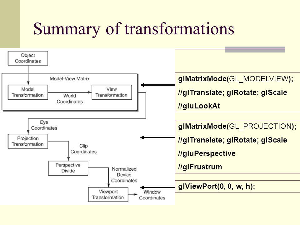 Summary of transformations glMatrixMode(GL_MODELVIEW); //glTranslate; glRotate; glScale //gluLookAt glMatrixMode(GL_PROJECTION); //glTranslate; glRota