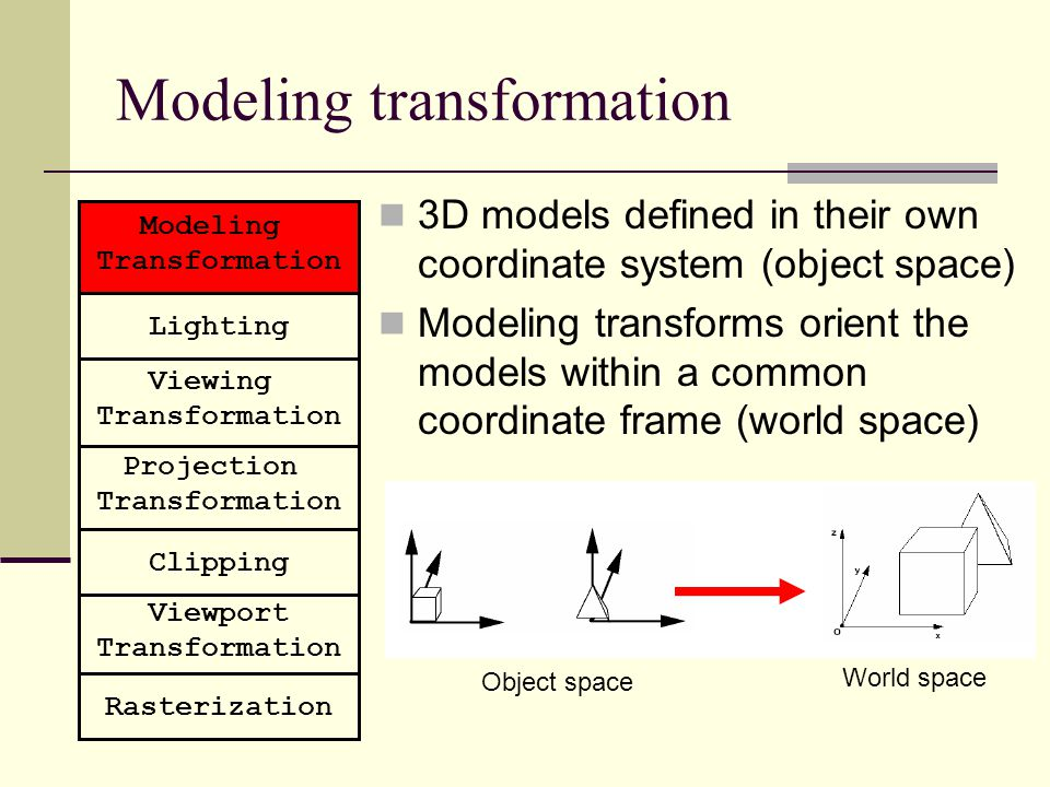 Modeling transformation 3D models defined in their own coordinate system (object space) Modeling transforms orient the models within a common coordina