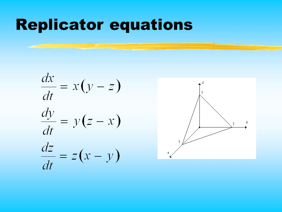 Replicator equations