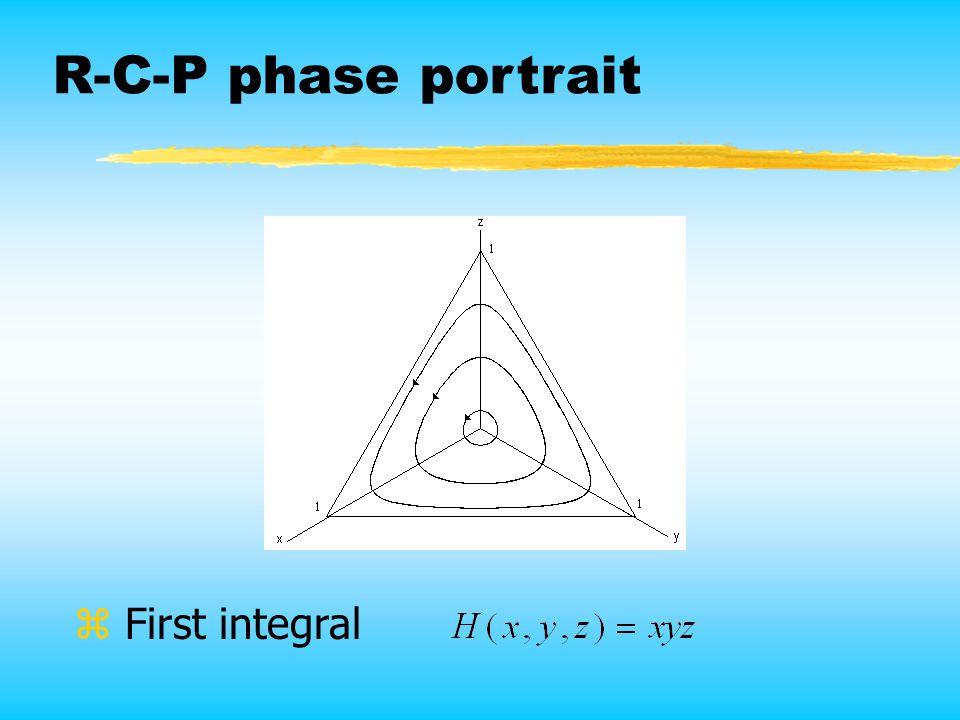 R-C-P phase portrait z First integral