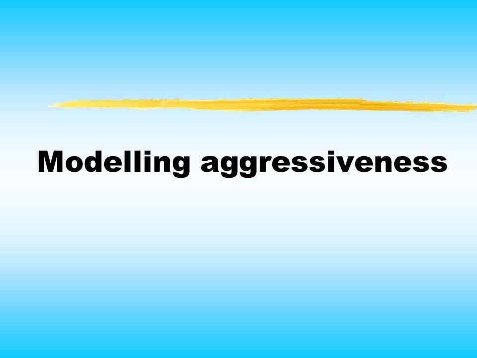 Modelling aggressiveness