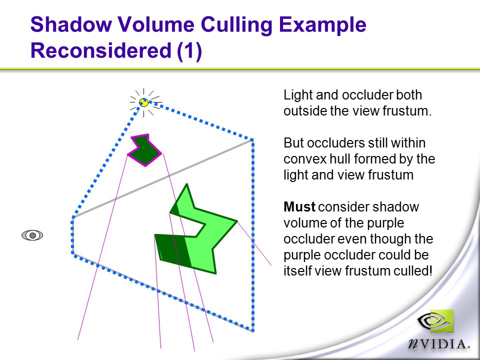 Shadow Volume Culling Example Reconsidered (1) Light and occluder both outside the view frustum. But occluders still within convex hull formed by the
