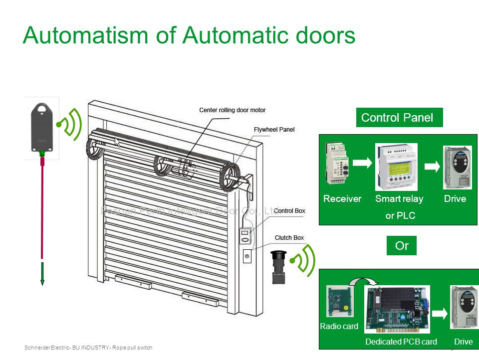 Schneider Electric 5 - BU INDUSTRY- Rope pull switch Automatism of Automatic doors Control Panel Smart relay or PLC DriveReceiver Or Radio card Dedica