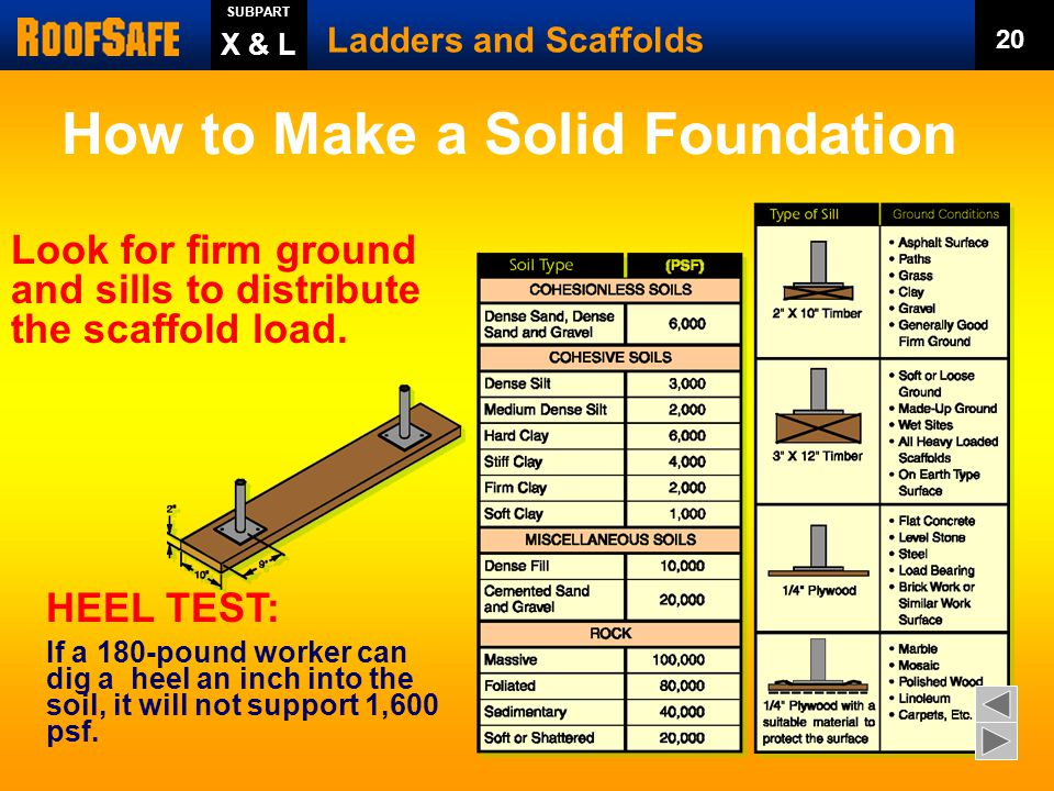 Firm Foundation  Must have a foundation that is firm, square and level.