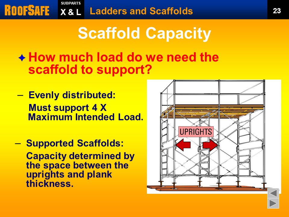 Scaffold Capacity  Support its own weight and 4 X the Maximum Intended Load (MIL).