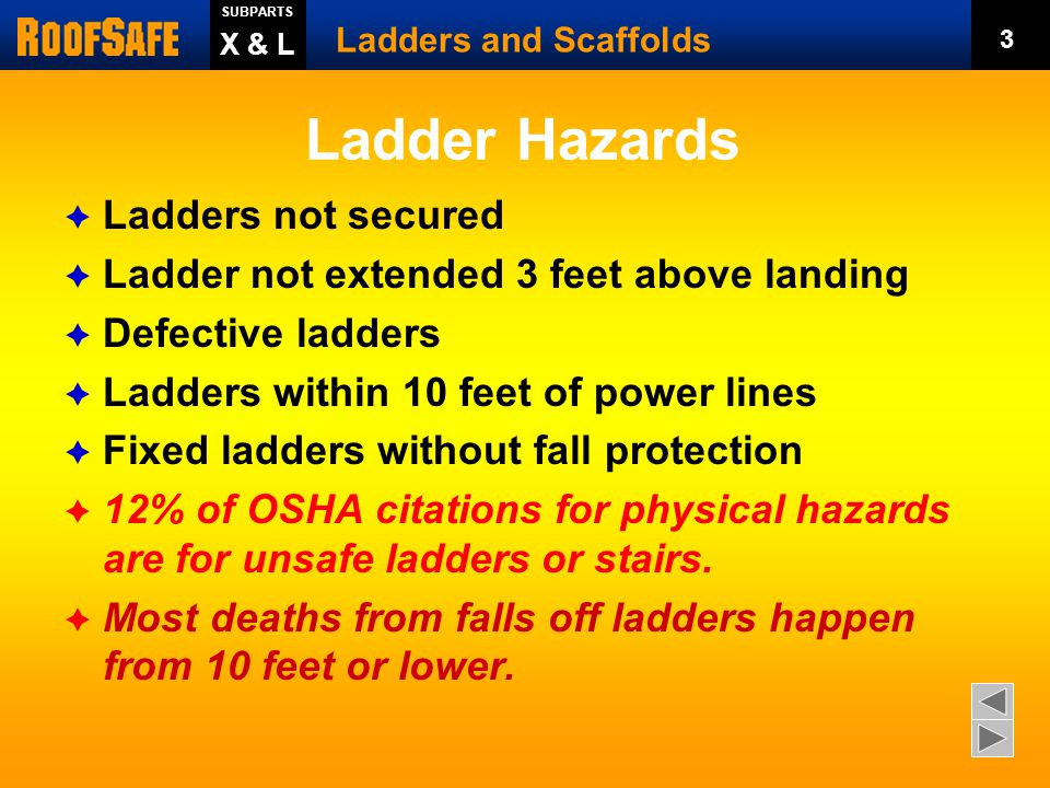 2  After completing this section you will: –Understand safe ladder placement & use.