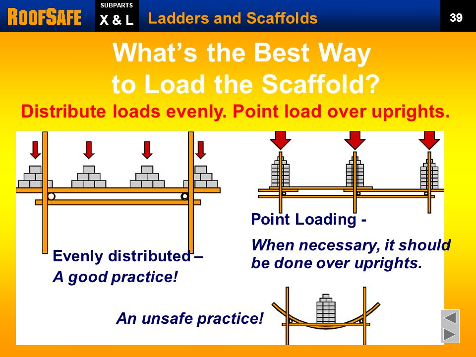 Unsafe Anywhere… This is not the kind of teamwork we re looking for… Ladders and Scaffolds 38 X & L SUBPARTS