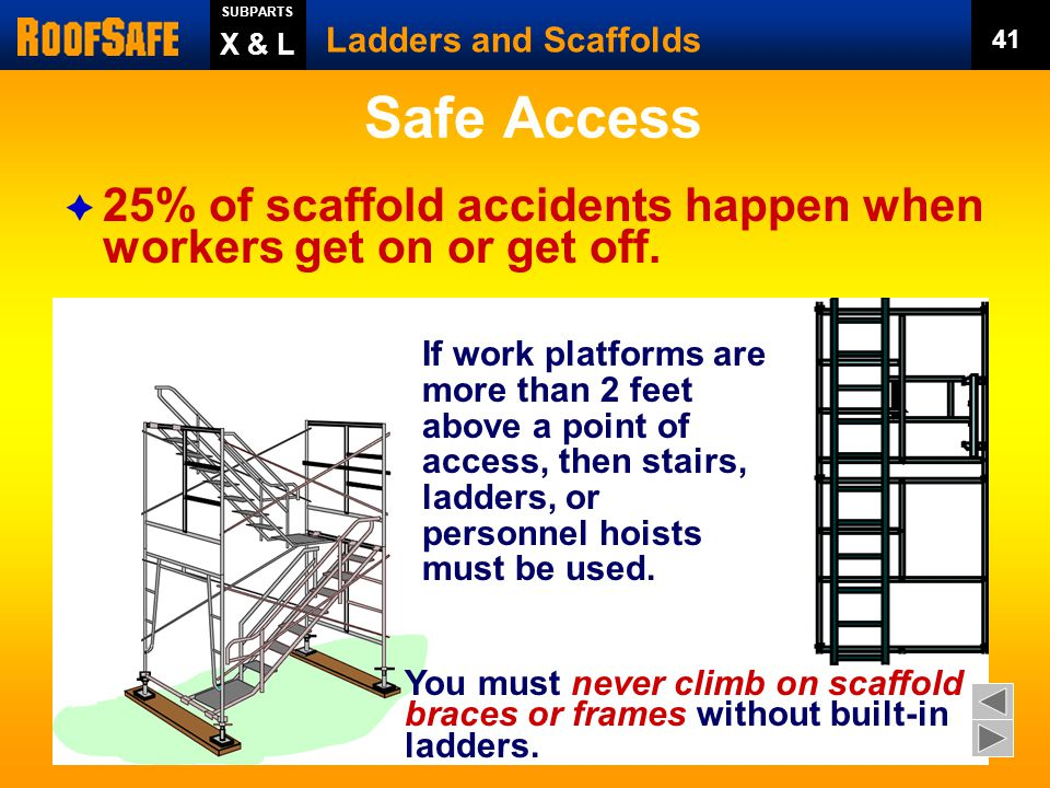 Safe Access  Must have safe access –No access by cross braces –Bottom rung not more than 24 high –From other surface if within 14 H, 24 V –Rest platforms at 35' intervals –Safe access for erectors/dismantlers Competent Person Decision 22 Horizontals OK for Builders  Some end frames can be used for access.