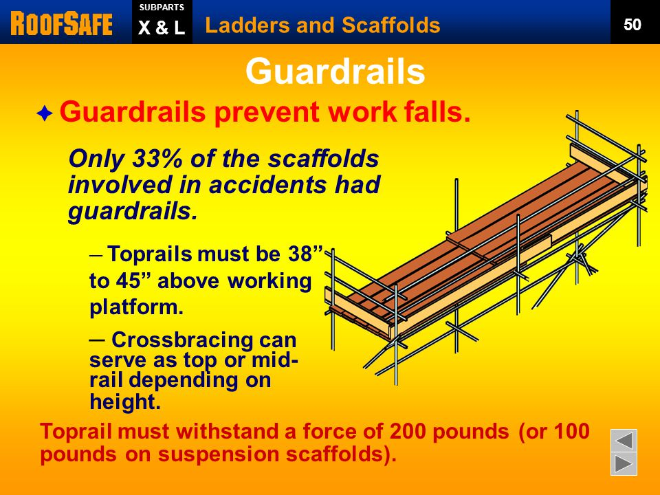  Personal Fall Arrest System (PFAS) or guardrails are required at 10 foot height.