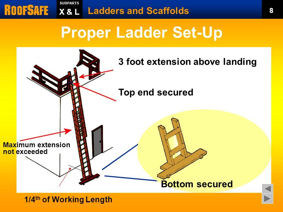 Basic Stepladder Use  Do not use top step on stepladder.