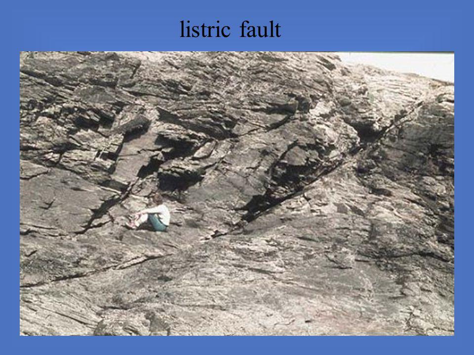 listric fault