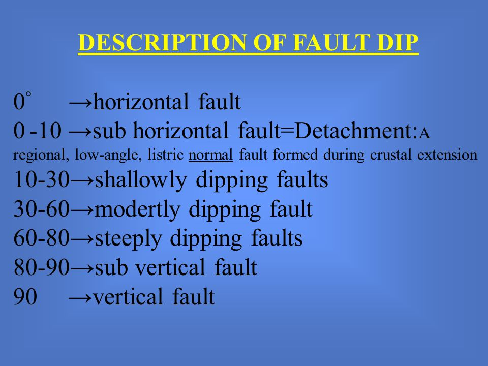 DESCRIPTION OF FAULT DIP 0 ° →horizontal fault 0 -10 →sub horizontal fault=Detachment: A regional, low-angle, listric normal fault formed during crustal extension 10-30→shallowly dipping faults 30-60→modertly dipping fault 60-80→steeply dipping faults 80-90→sub vertical fault 90 →vertical fault