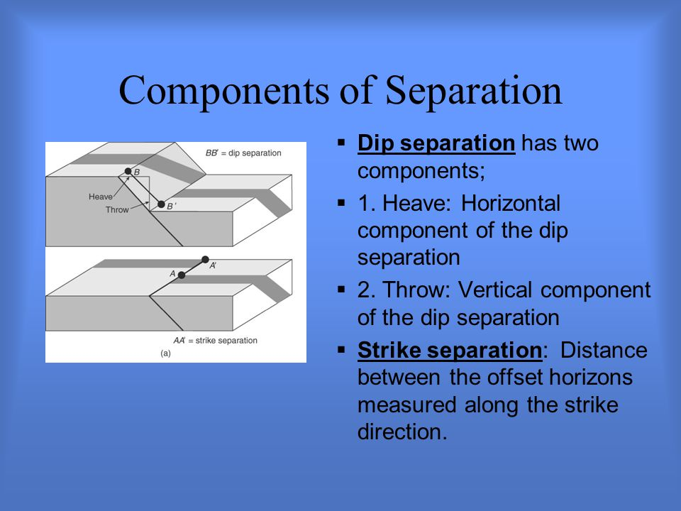 Components of Separation  Dip separation has two components;  1.