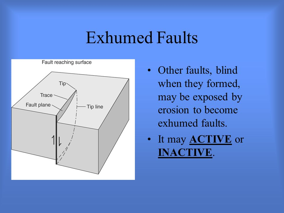Exhumed Faults Other faults, blind when they formed, may be exposed by erosion to become exhumed faults.