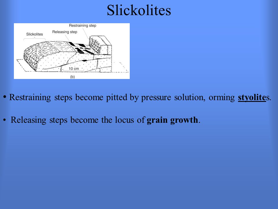Slickolites Restraining steps become pitted by pressure solution, orming styolites.