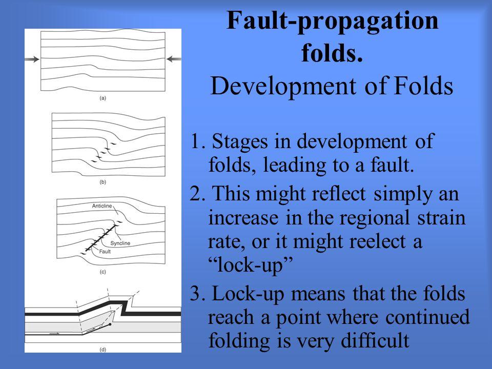 Fault-propagation folds.Development of Folds 1.