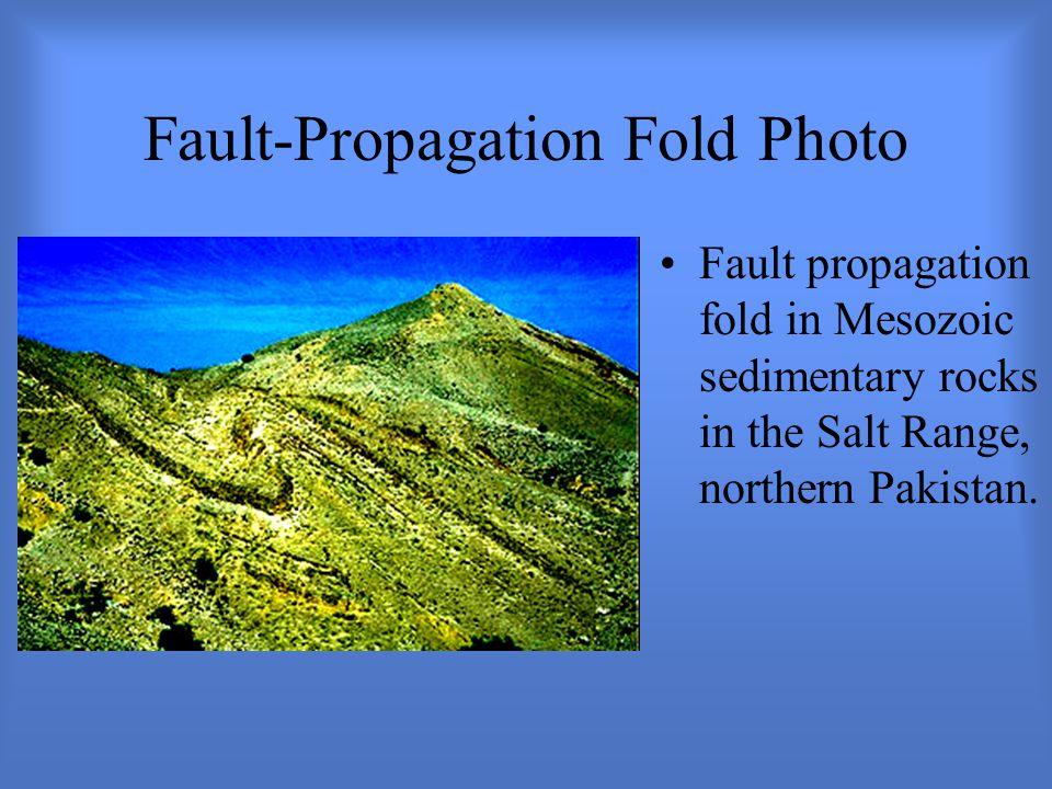 Fault-Propagation Fold Photo Fault propagation fold in Mesozoic sedimentary rocks in the Salt Range, northern Pakistan.