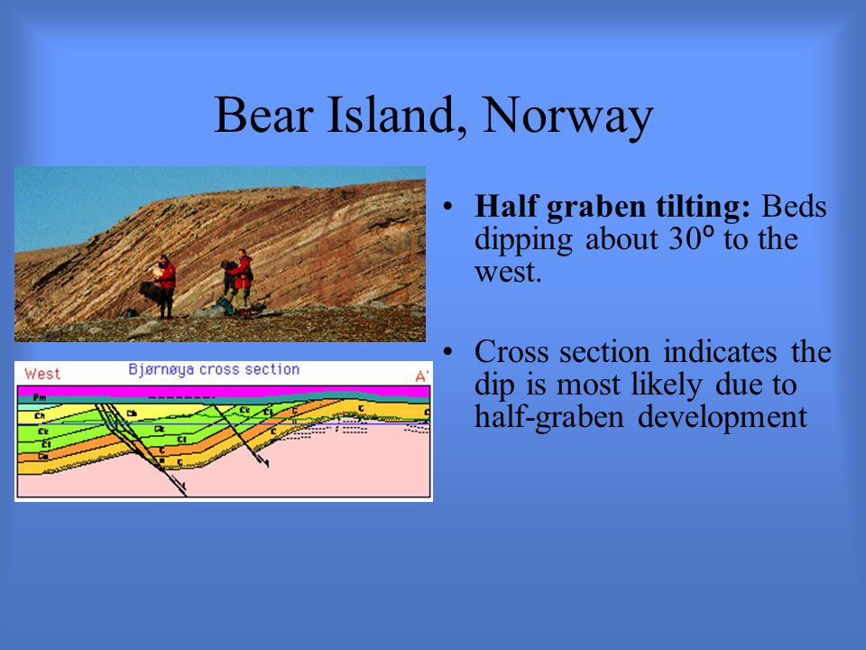 Bear Island, Norway Half graben tilting: Beds dipping about 30 º to the west.