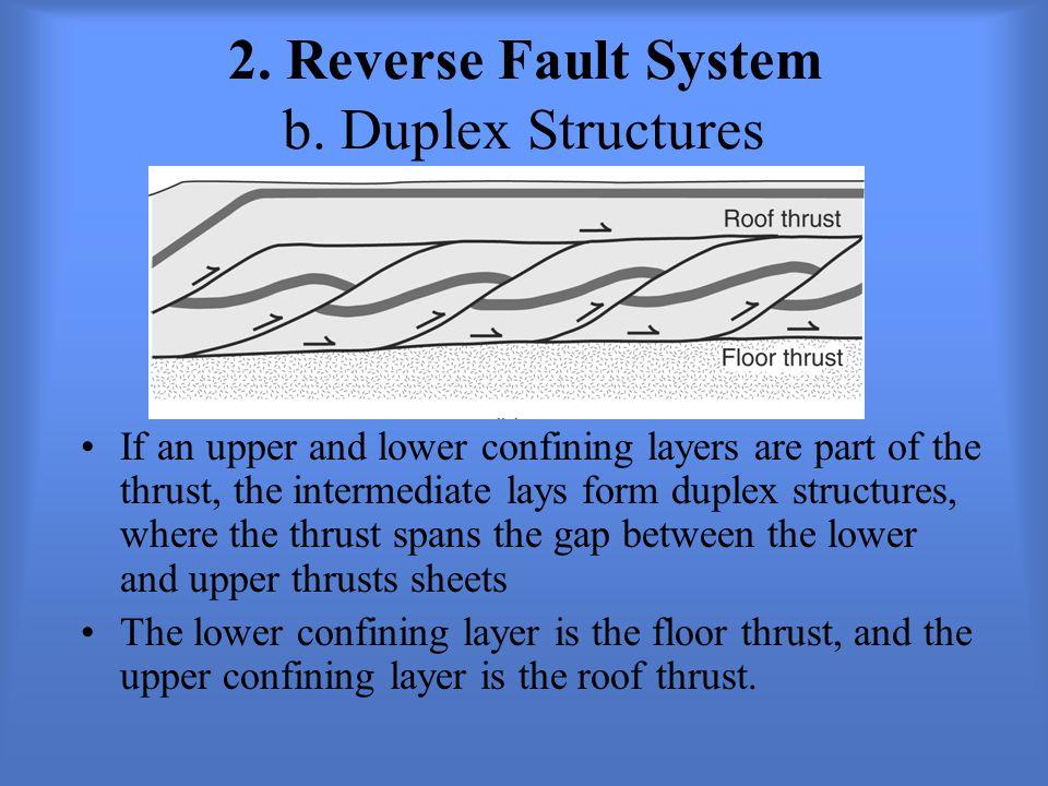 2.Reverse Fault System b.