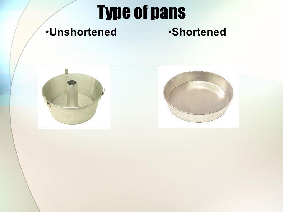 Type of pans UnshortenedShortened