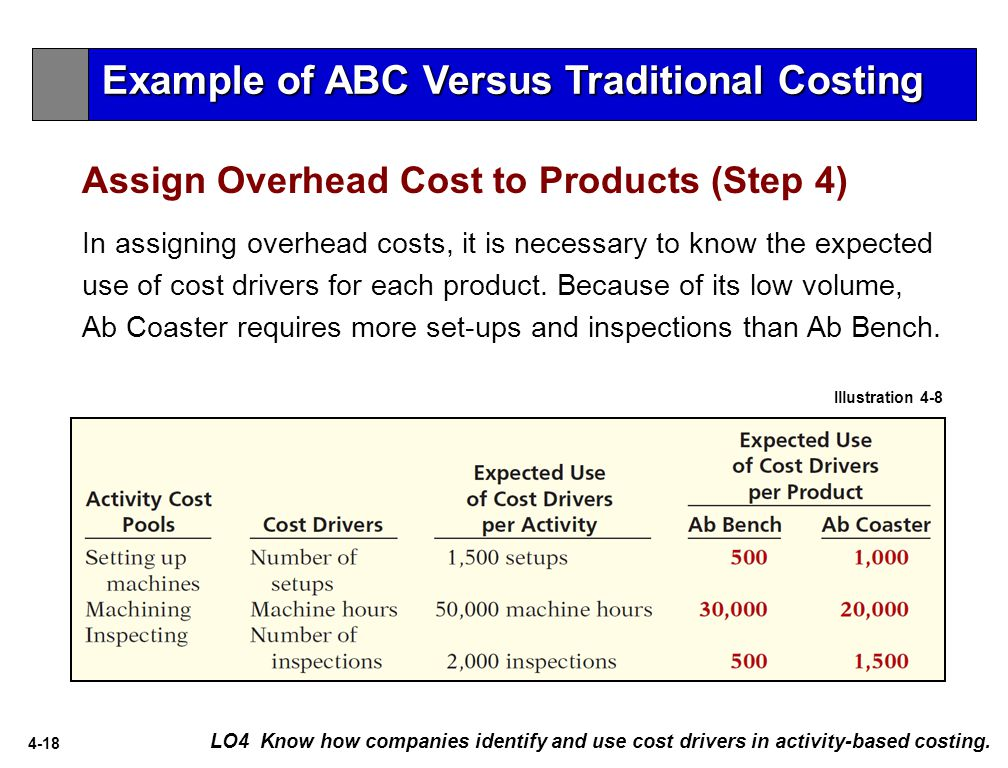 4-18 In assigning overhead costs, it is necessary to know the expected use of cost drivers for each product.