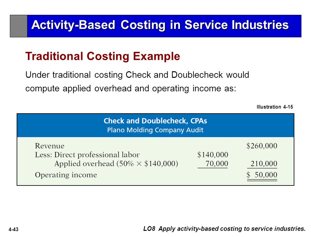 4-43 Traditional Costing Example LO8 Apply activity-based costing to service industries.